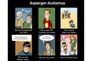 Welt Autismus Tag Webseite Asberger